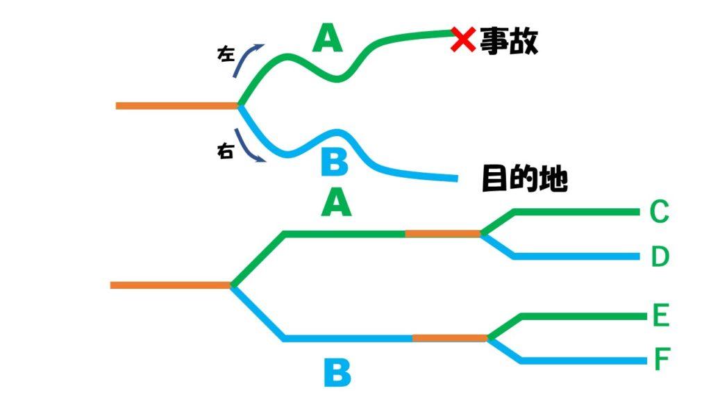 パラレルワールドイラスト図2
