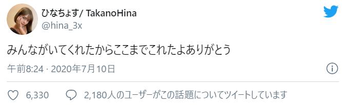 7月10日にしたひなちょすさんのツイート