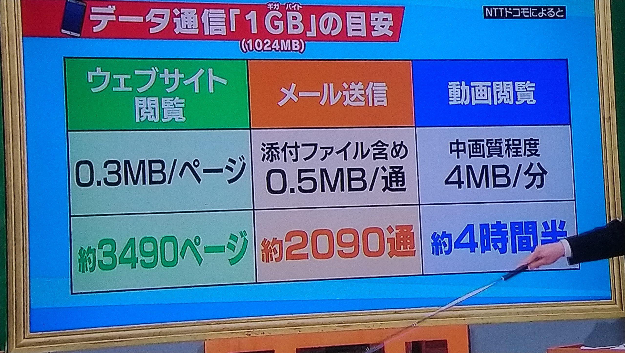 """<span class=""""title"""">NTTdocomoの『ahamo』の契約のやり方はネットのみで受付もチャットアプリ</span>"""