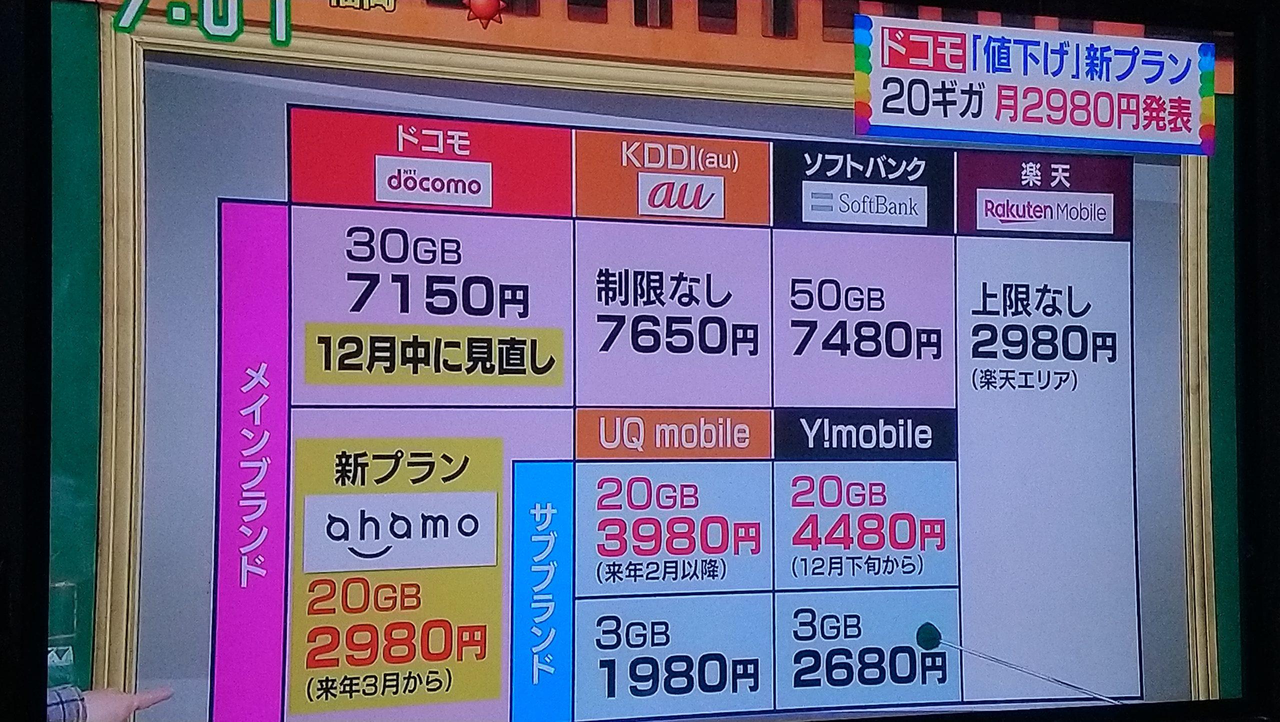 各携帯会社の比較表