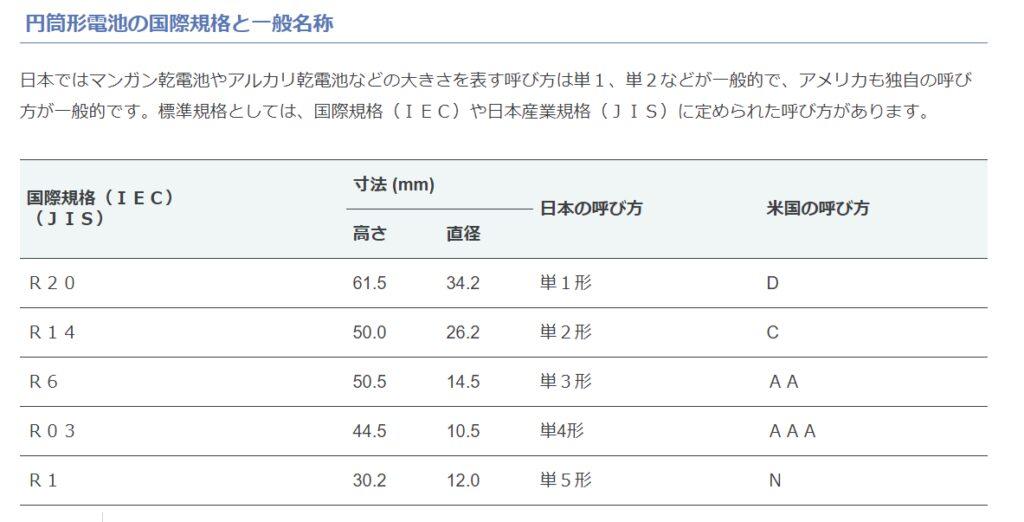 電池工業会が出しいる電池の規格の表