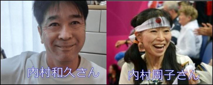内村航平さんの両親の画像
